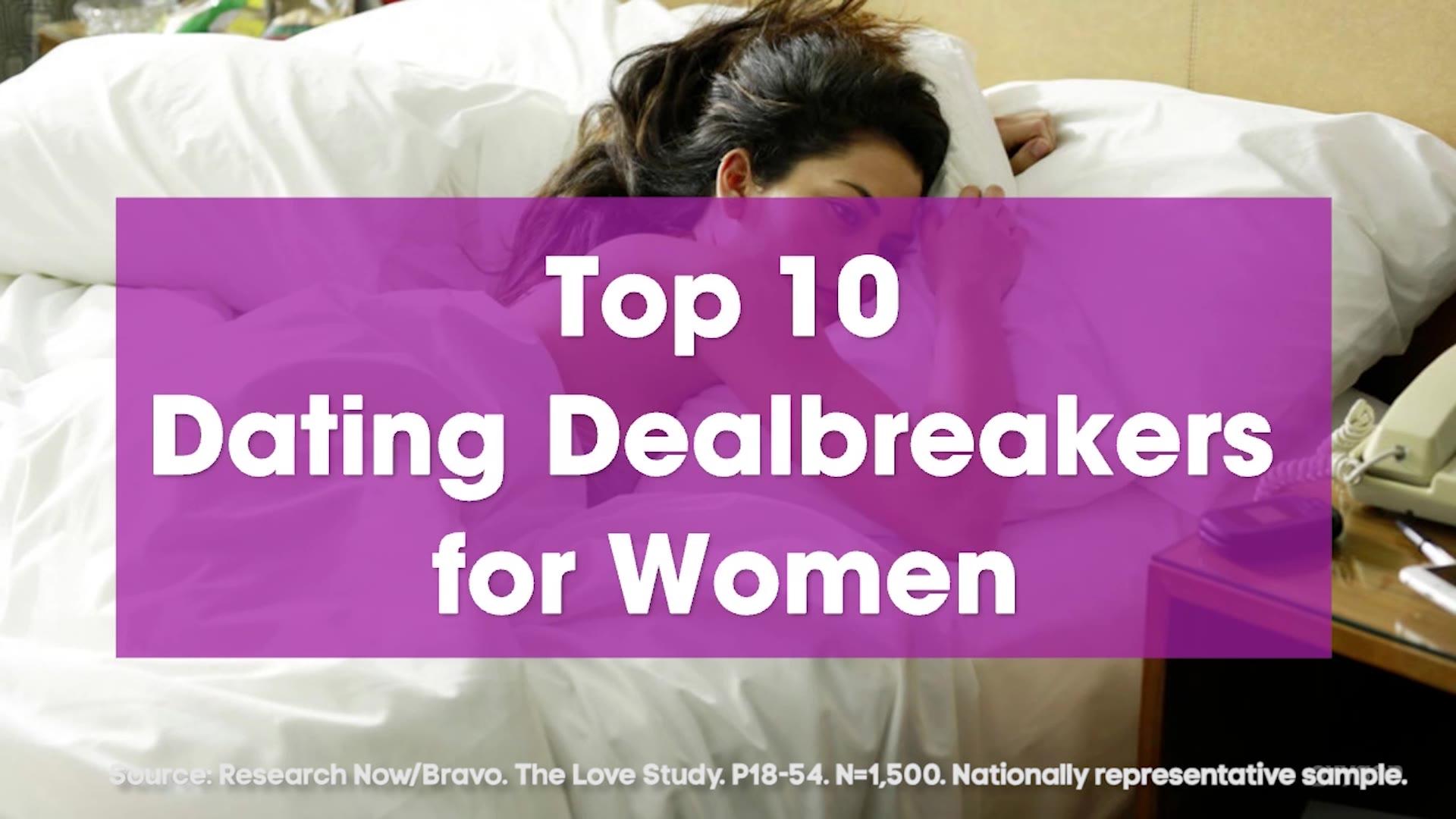 Dating dealbreakers